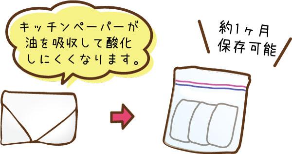 油揚げ冷凍方法